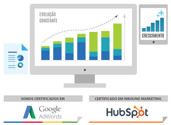 Otimizar sites para o Google